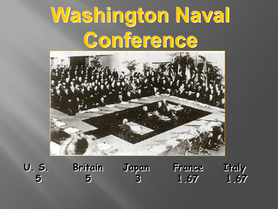 Washington Naval Conference [1921-1922]